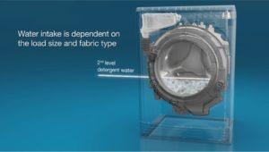 Indesit simulazione acqua